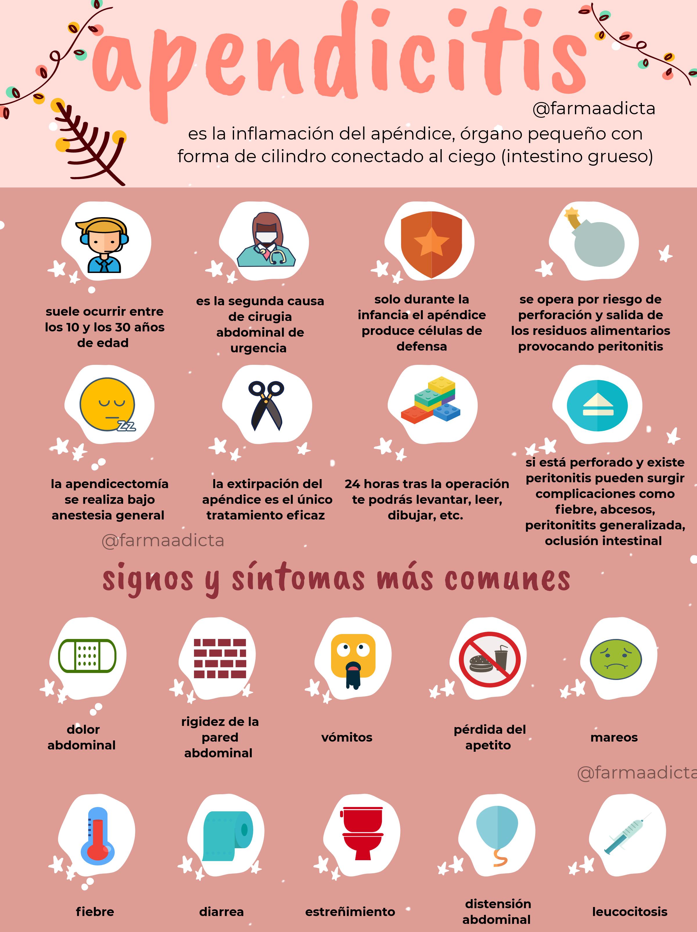 infografía sobre la apendicitis